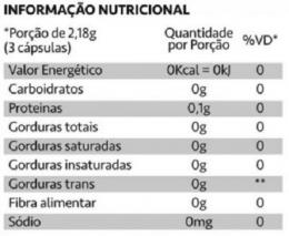 Maca Peruana- tabela Nutricional